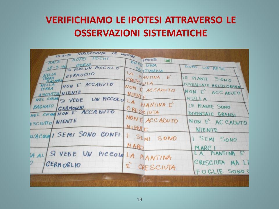 VERIFICHIAMO LE IPOTESI ATTRAVERSO LE OSSERVAZIONI SISTEMATICHE