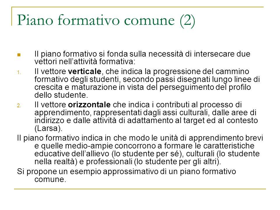 Piano formativo comune (2)