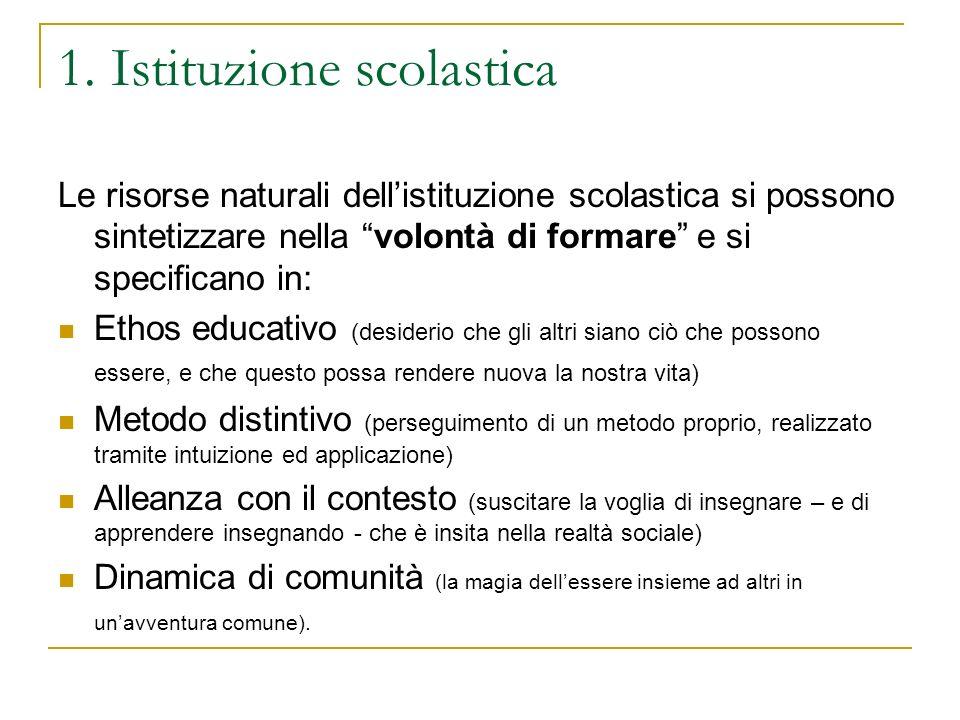 1. Istituzione scolastica