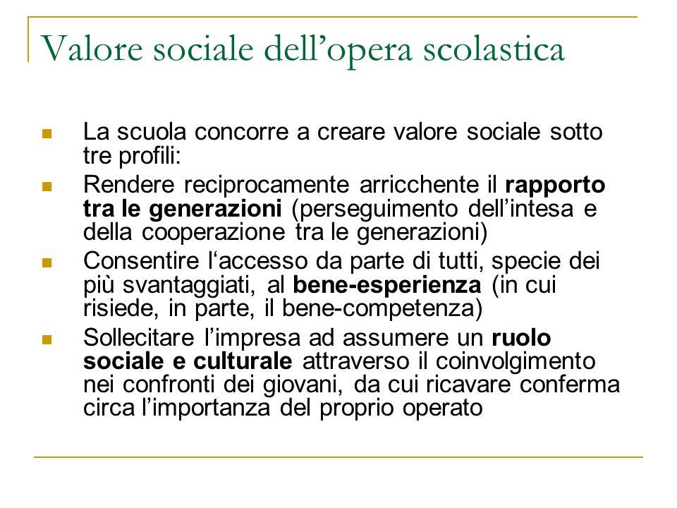 Valore sociale dell'opera scolastica