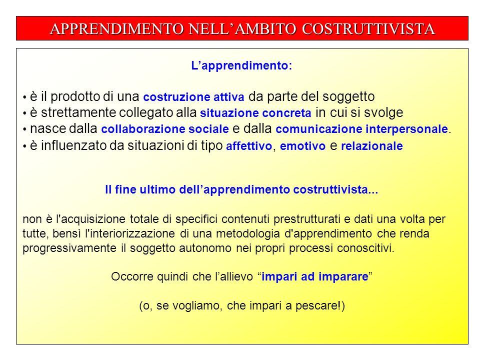 APPRENDIMENTO NELL'AMBITO COSTRUTTIVISTA