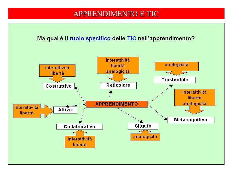 Ma qual è il ruolo specifico delle TIC nell'apprendimento