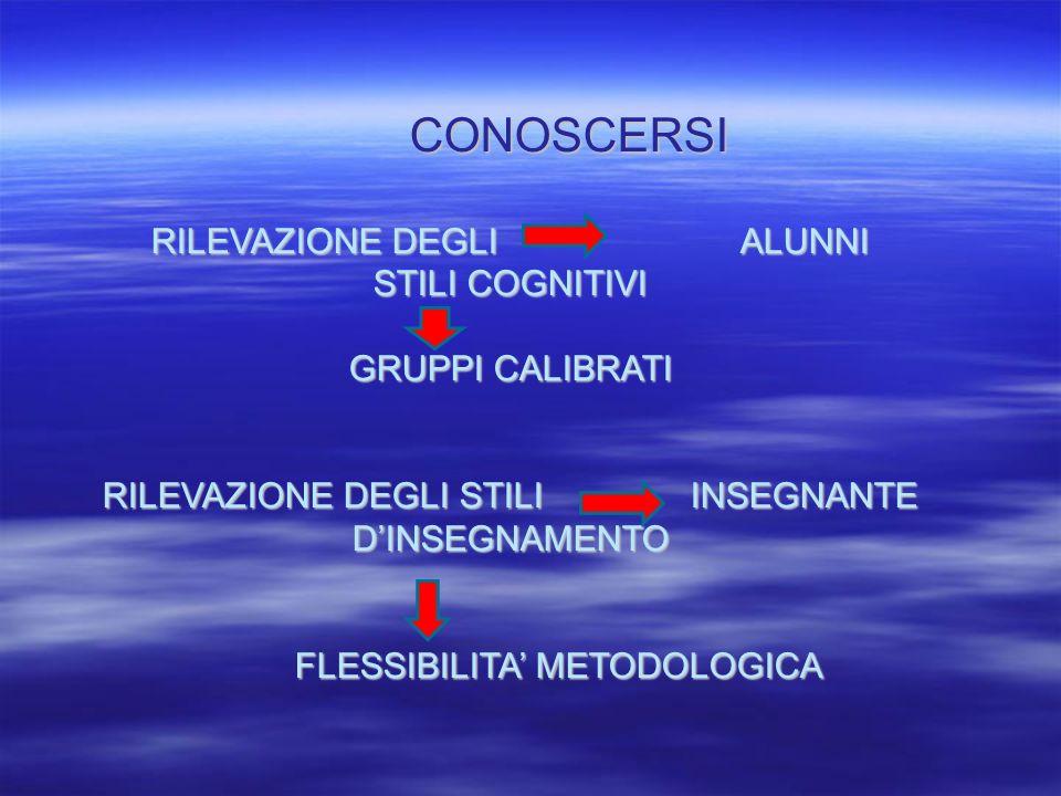 D'INSEGNAMENTO FLESSIBILITA' METODOLOGICA