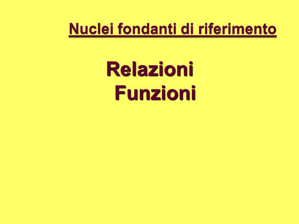Relazioni Funzioni 2