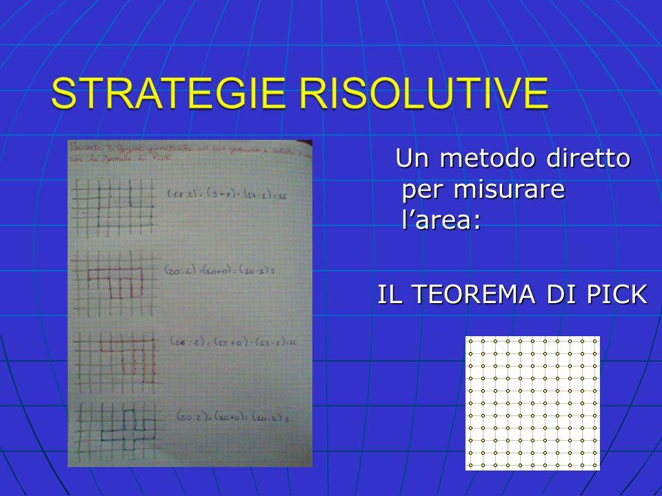 Un metodo diretto per misurare l'area: