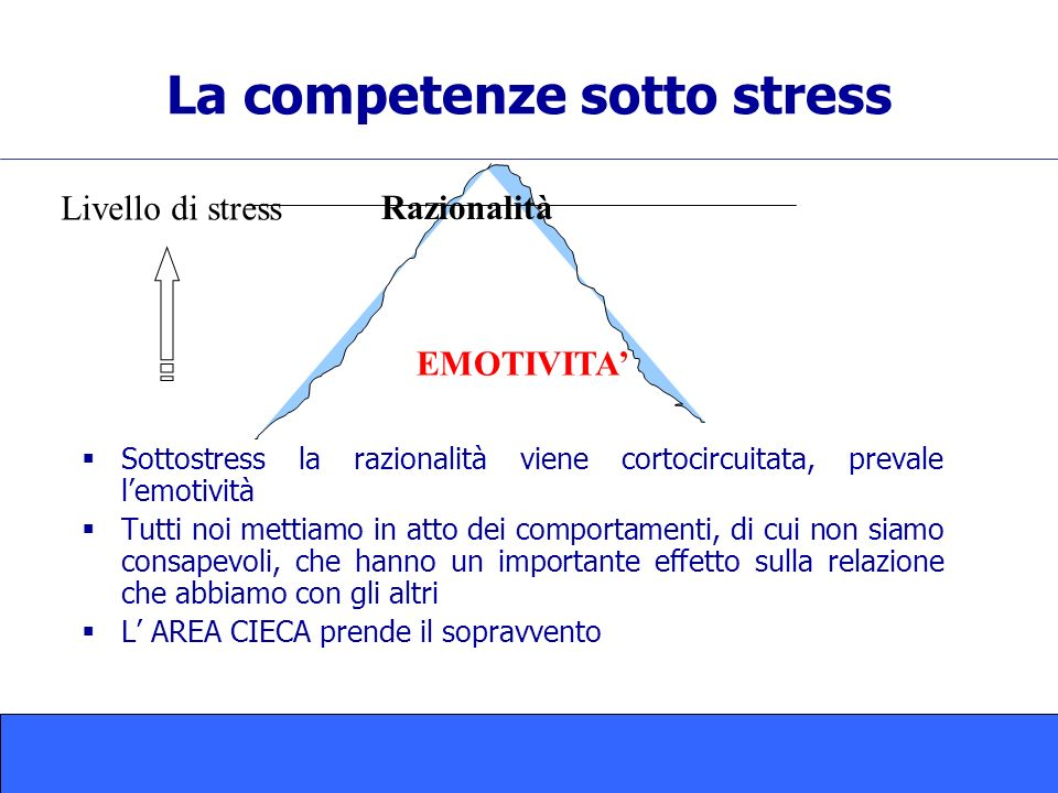 La competenze sotto stress
