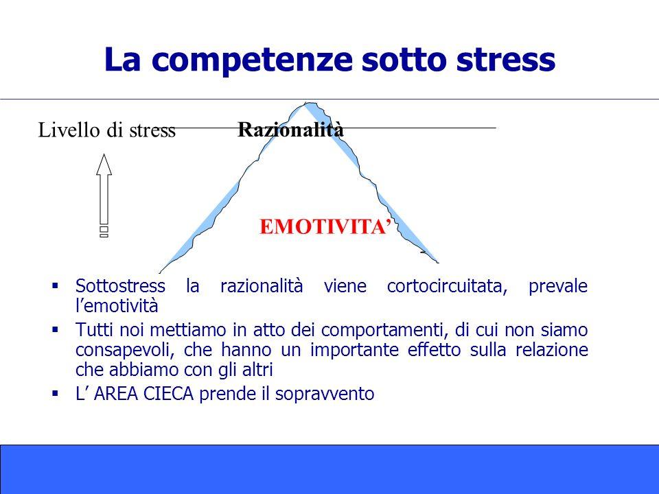 La competenze sotto stress