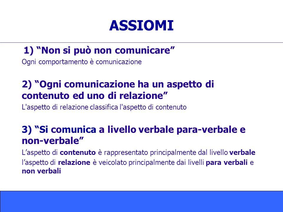 ASSIOMI 1) Non si può non comunicare Ogni comportamento è comunicazione. 2) Ogni comunicazione ha un aspetto di contenuto ed uno di relazione