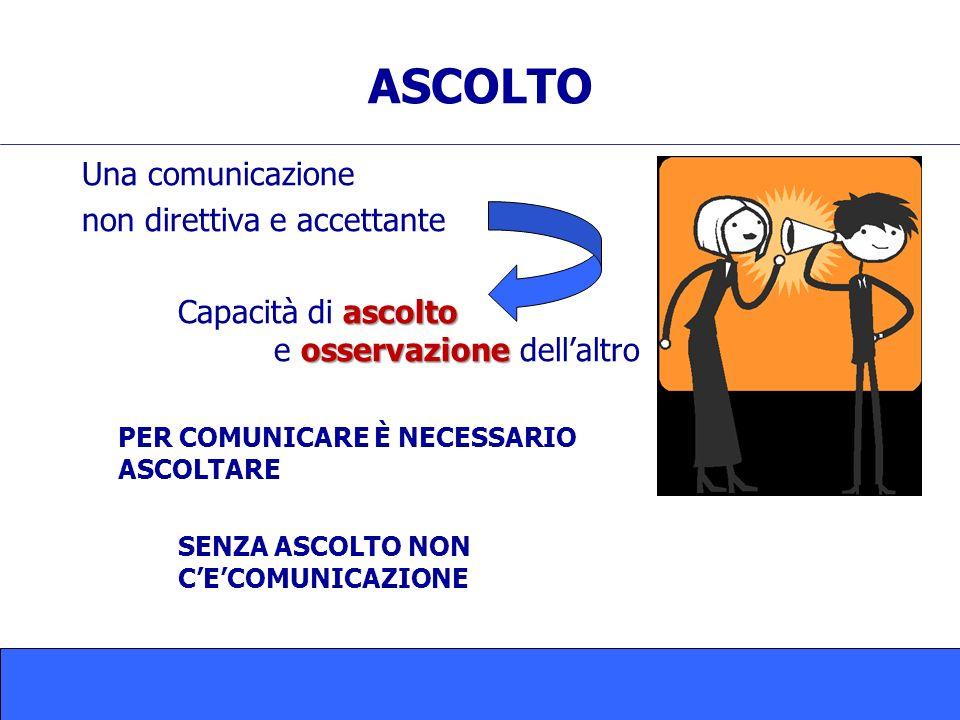 ASCOLTO Una comunicazione non direttiva e accettante