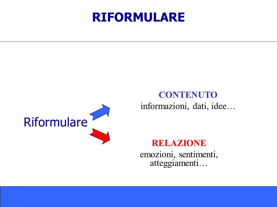 RIFORMULARE Riformulare CONTENUTO informazioni, dati, idee… RELAZIONE