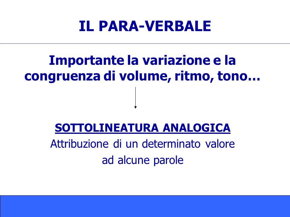 IL PARA-VERBALE Importante la variazione e la congruenza di volume, ritmo, tono… SOTTOLINEATURA ANALOGICA.