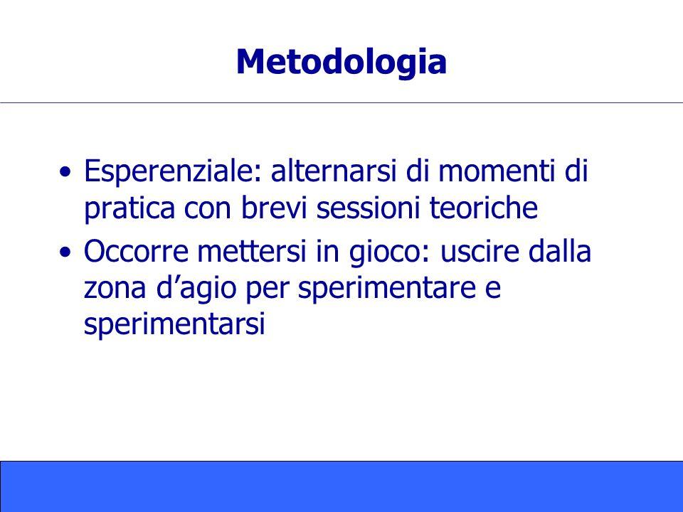Metodologia Esperenziale: alternarsi di momenti di pratica con brevi sessioni teoriche.