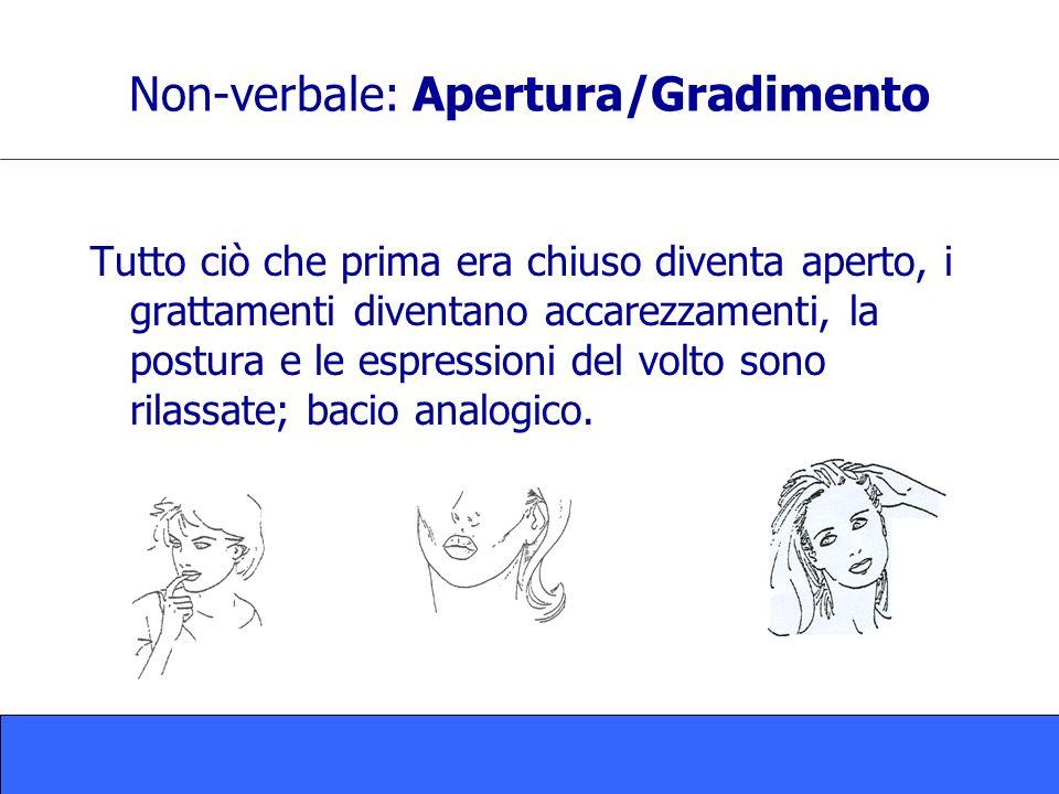 Non-verbale: Apertura/Gradimento