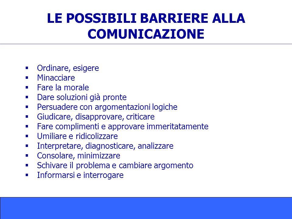 LE POSSIBILI BARRIERE ALLA COMUNICAZIONE