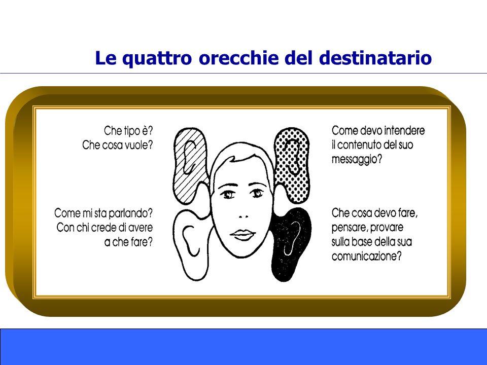 Le quattro orecchie del destinatario