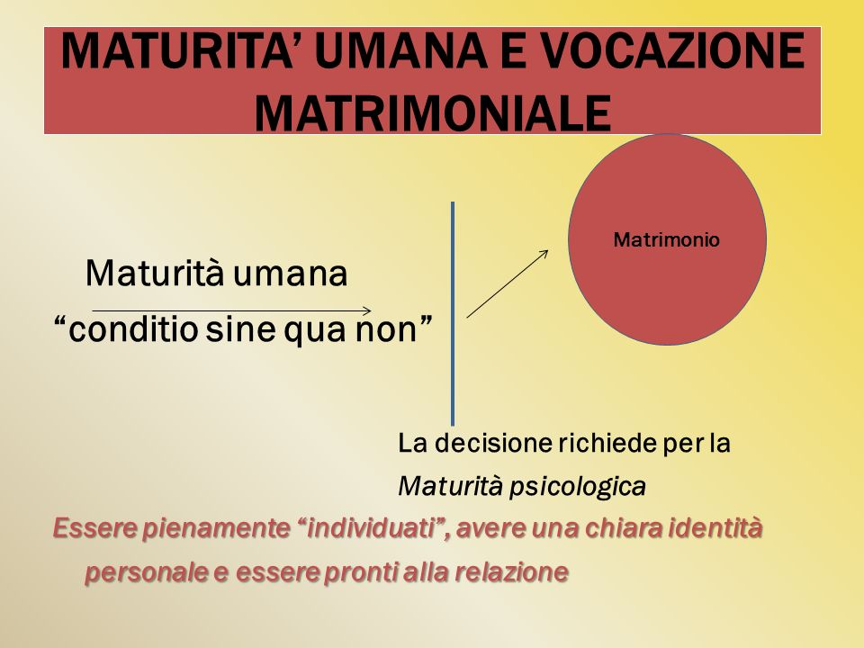 MATURITA' UMANA E VOCAZIONE MATRIMONIALE
