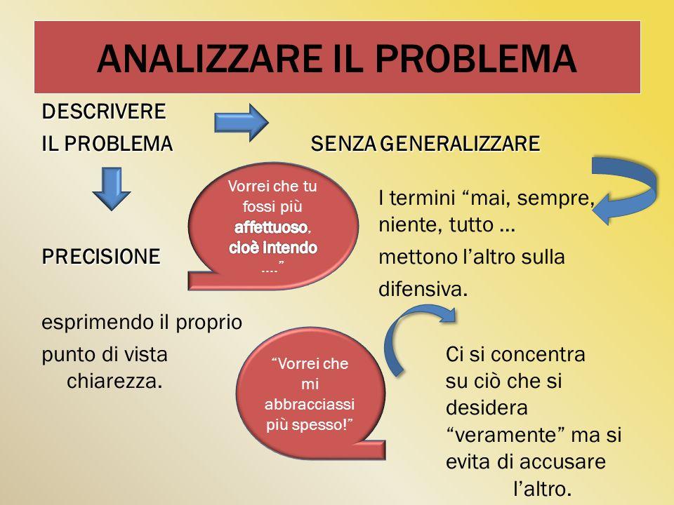 ANALIZZARE IL PROBLEMA