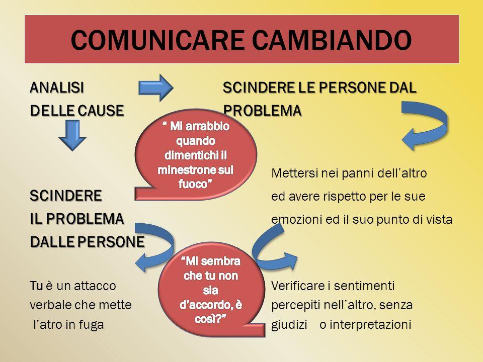 COMUNICARE CAMBIANDO ANALISI SCINDERE LE PERSONE DAL