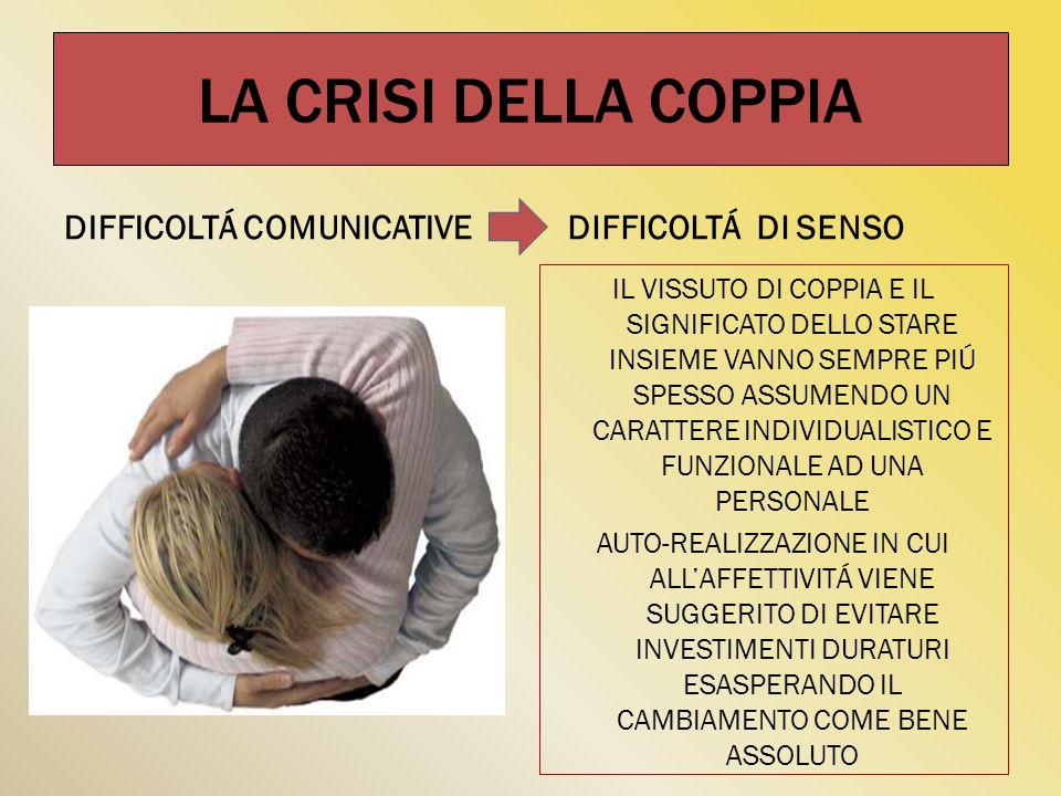 LA CRISI DELLA COPPIA DIFFICOLTÁ COMUNICATIVE DIFFICOLTÁ DI SENSO