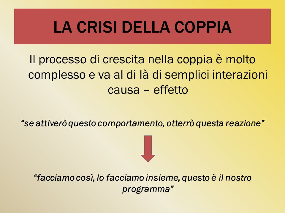 LA CRISI DELLA COPPIA Il processo di crescita nella coppia è molto complesso e va al di là di semplici interazioni causa – effetto.