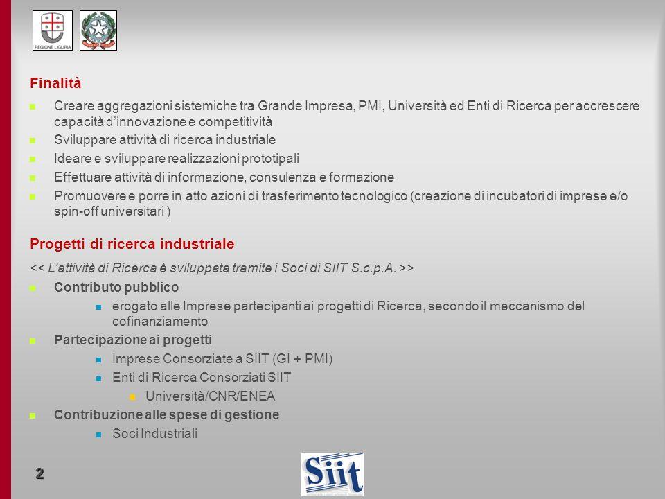 Progetti di ricerca industriale