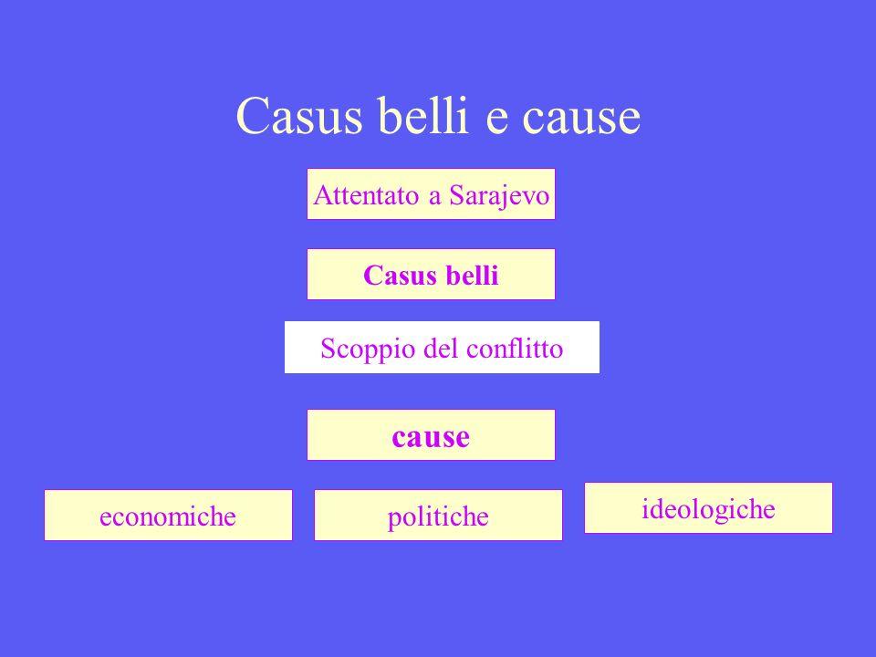 Casus belli e cause cause Attentato a Sarajevo Casus belli