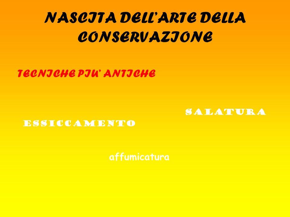 NASCITA DELL'ARTE DELLA CONSERVAZIONE