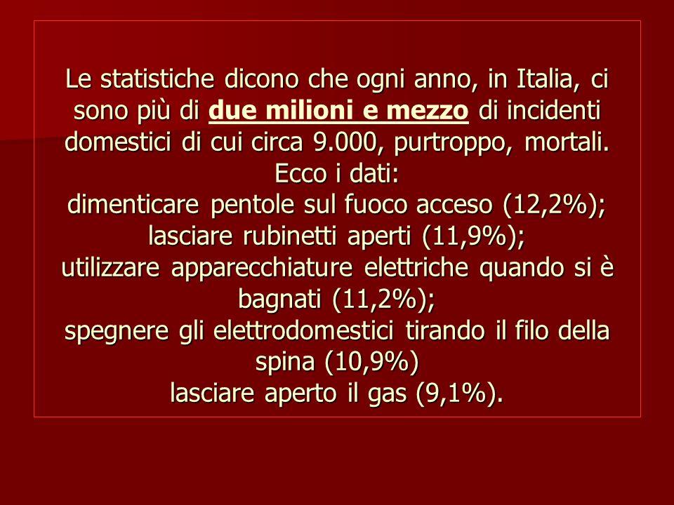 Le statistiche dicono che ogni anno, in Italia, ci sono più di due milioni e mezzo di incidenti domestici di cui circa 9.000, purtroppo, mortali.