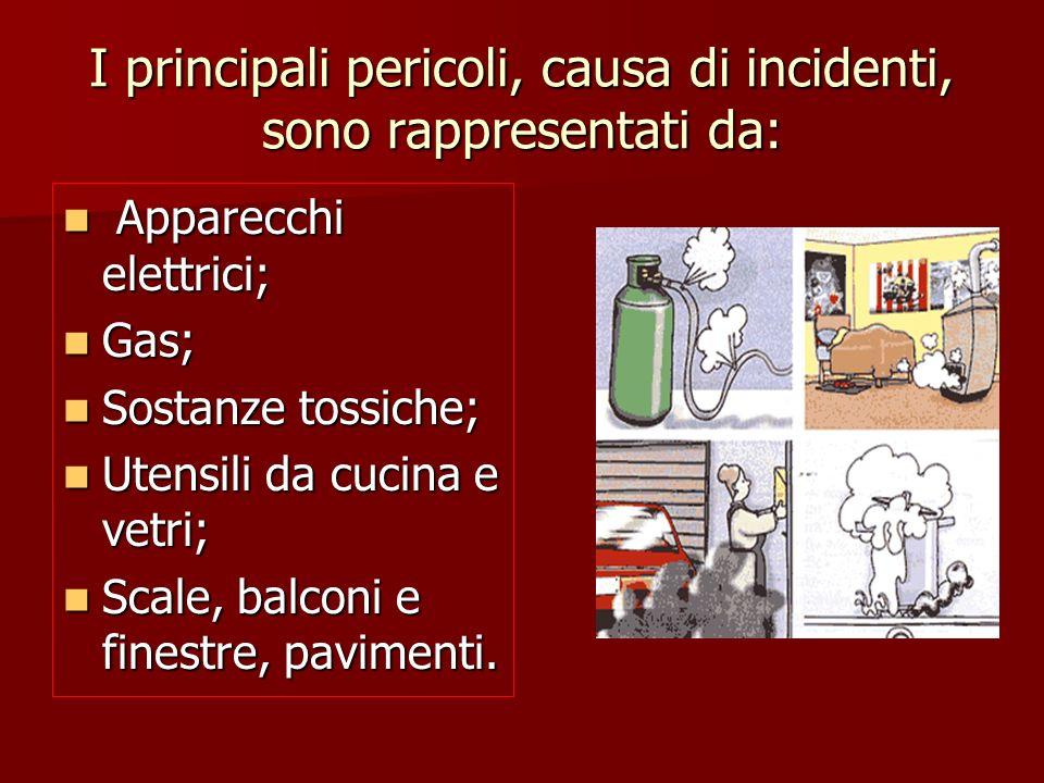 I principali pericoli, causa di incidenti, sono rappresentati da: