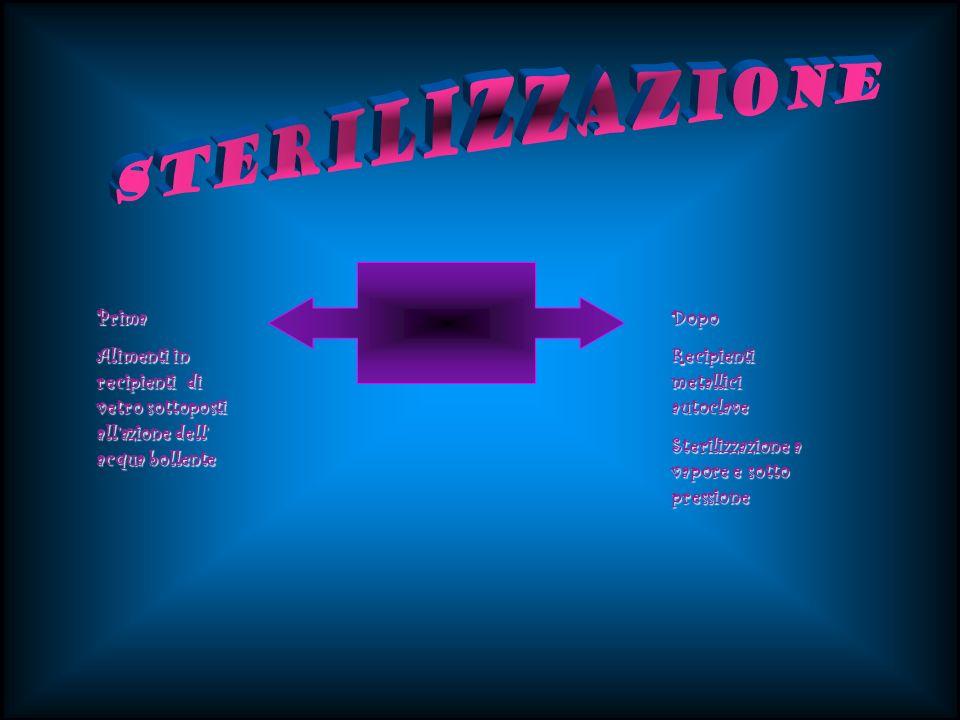 Sterilizzazione Prima