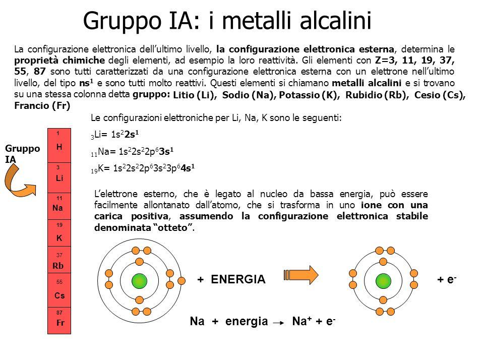 Gruppo IA: i metalli alcalini