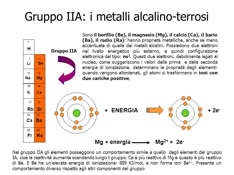 Gruppo IIA: i metalli alcalino-terrosi