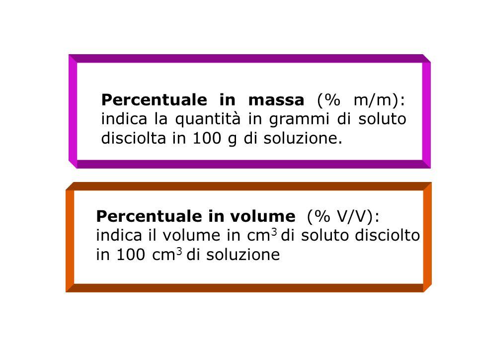 Percentuale in massa (% m/m): indica la quantità in grammi di soluto disciolta in 100 g di soluzione.