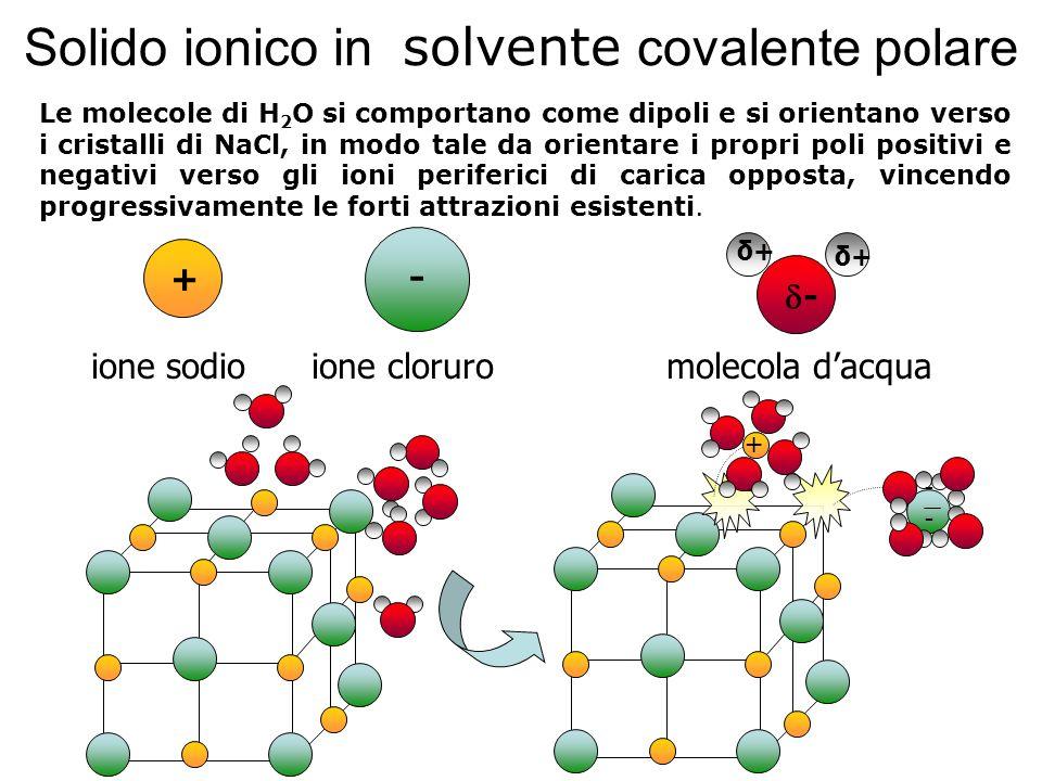 Solido ionico in solvente covalente polare