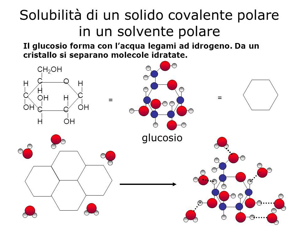 Solubilità di un solido covalente polare in un solvente polare