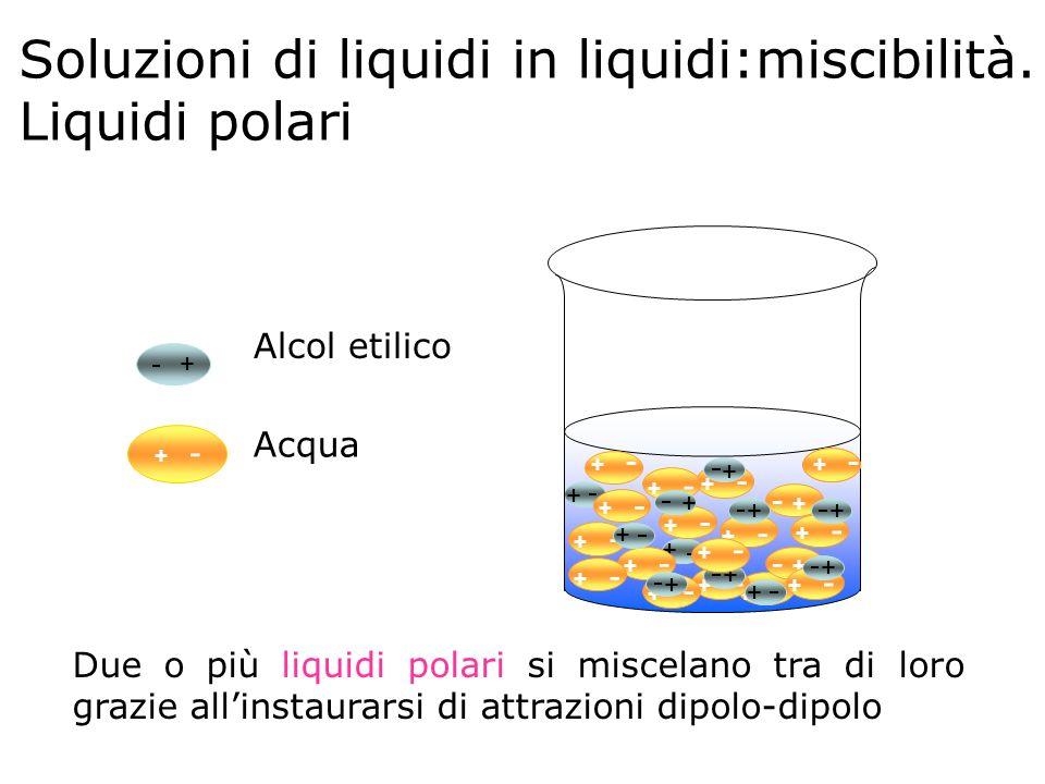 Soluzioni di liquidi in liquidi:miscibilità. Liquidi polari
