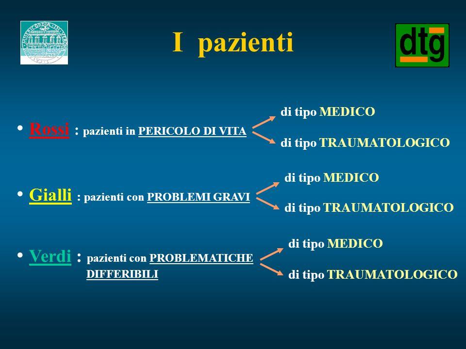 I pazienti Rossi : pazienti in PERICOLO DI VITA