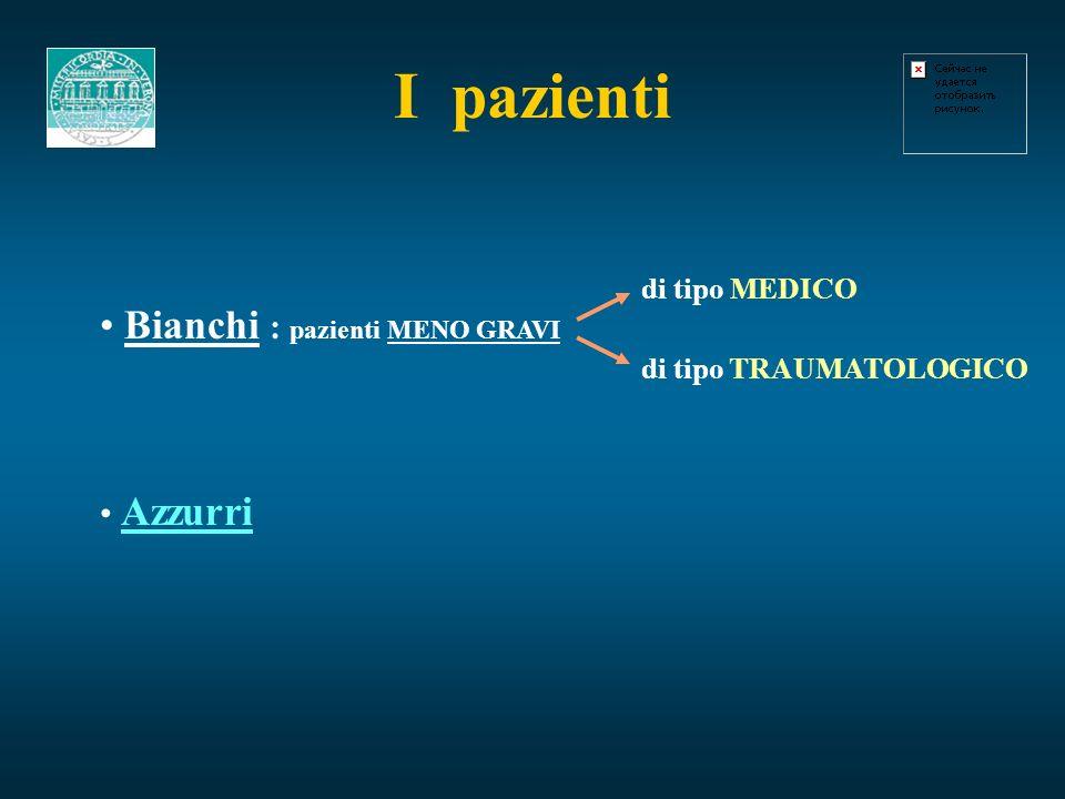 I pazienti Bianchi : pazienti MENO GRAVI Azzurri di tipo MEDICO