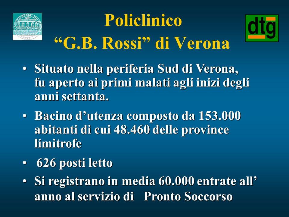 Policlinico G.B. Rossi di Verona