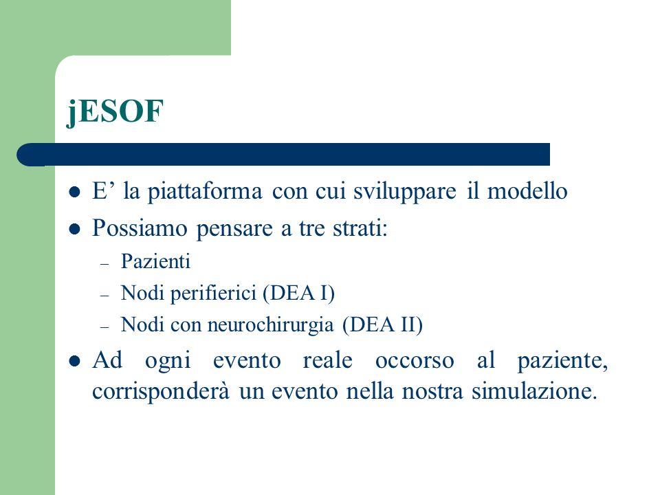 jESOF E' la piattaforma con cui sviluppare il modello