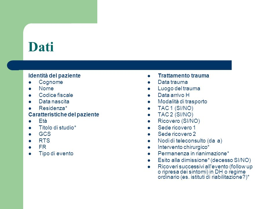 Dati Identità del paziente Cognome Nome Codice fiscale Data nascita