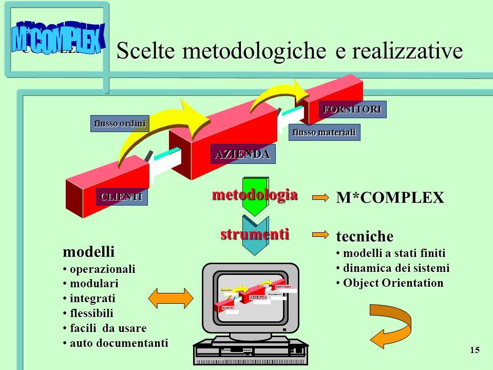 Scelte metodologiche e realizzative