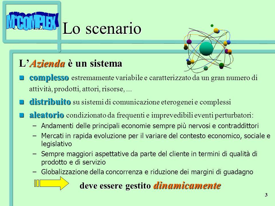 Lo scenario L'Azienda è un sistema