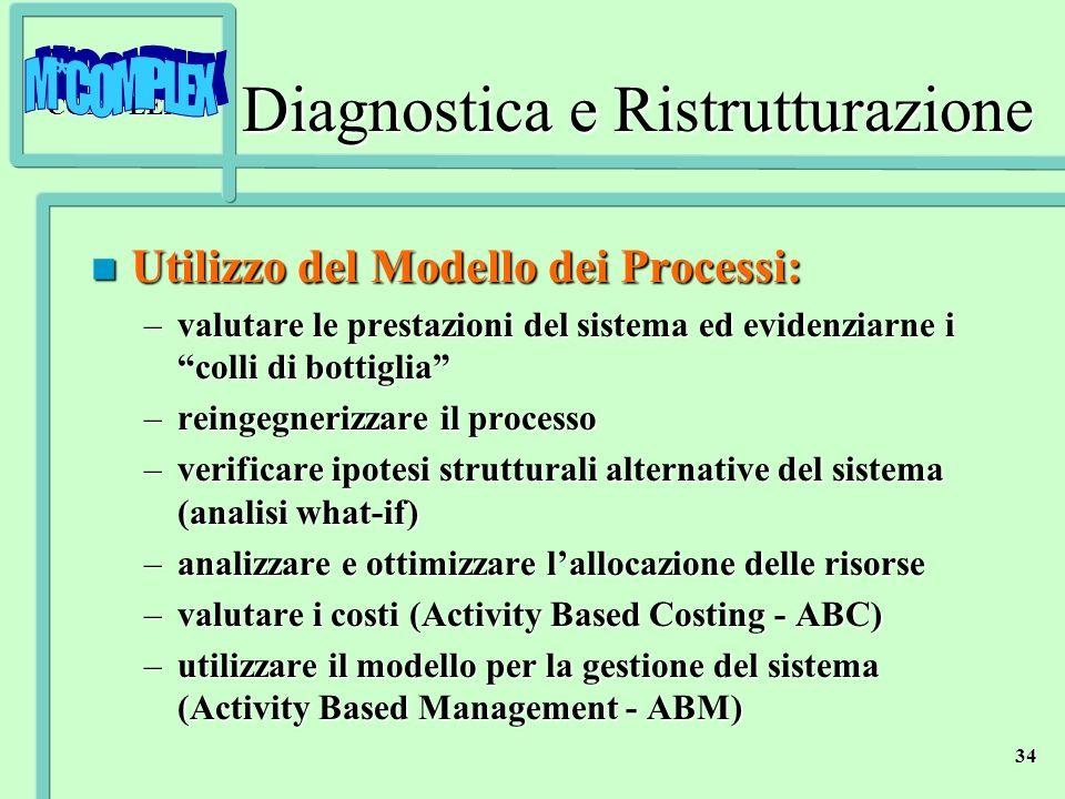 Diagnostica e Ristrutturazione