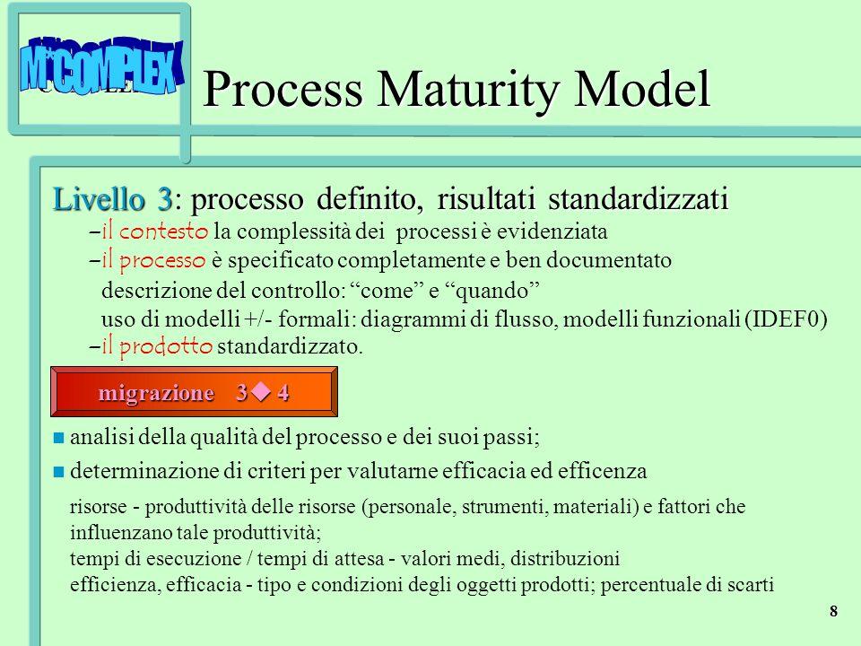 Process Maturity Model