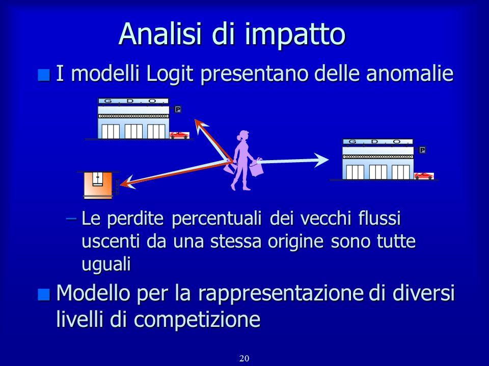 Analisi di impatto I modelli Logit presentano delle anomalie