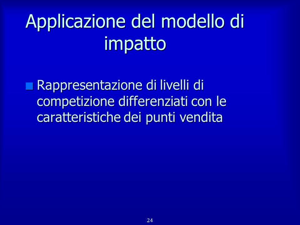 Applicazione del modello di impatto