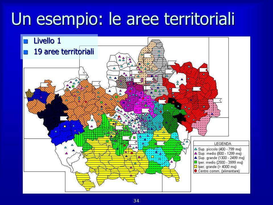 Un esempio: le aree territoriali
