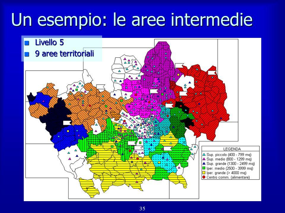Un esempio: le aree intermedie