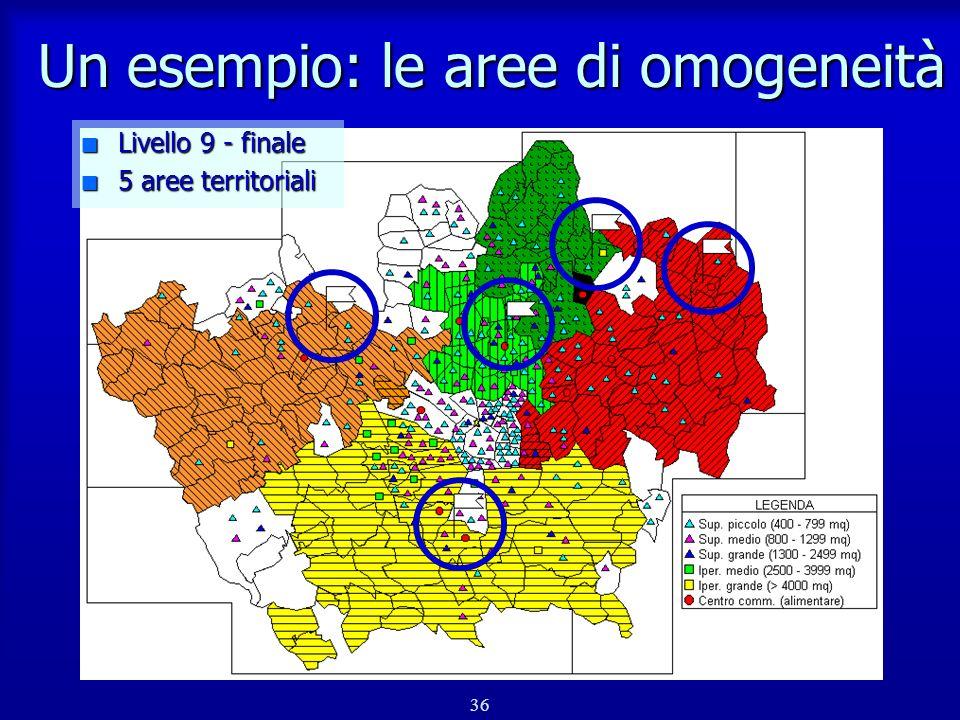 Un esempio: le aree di omogeneità